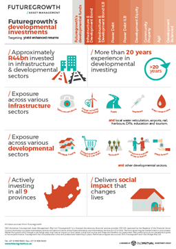 Overview of our developmental investments